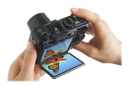 Flipbac Angled Viewfinder and LCD Screen Protector for Digital Cameras
