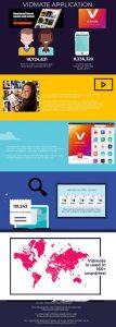 vidmate infographic